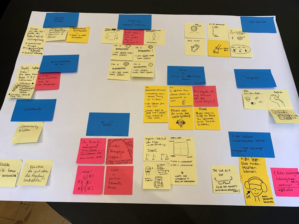 Ideenworkshop Ideen clustern
